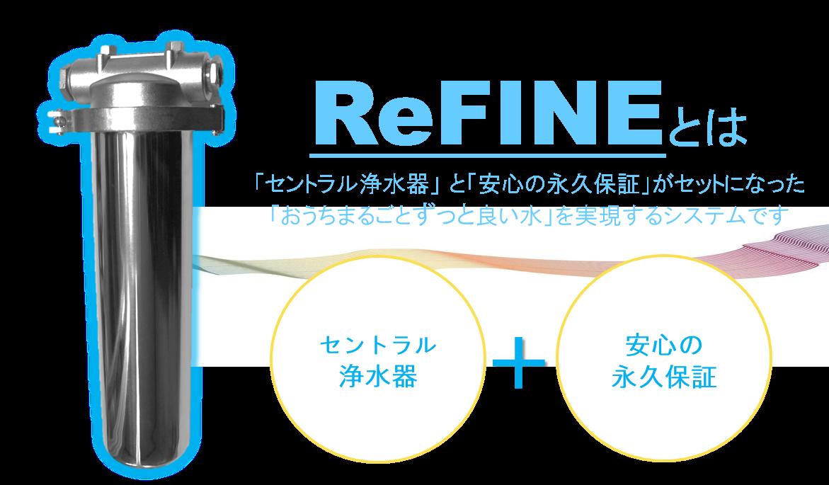 ReFINEとは2